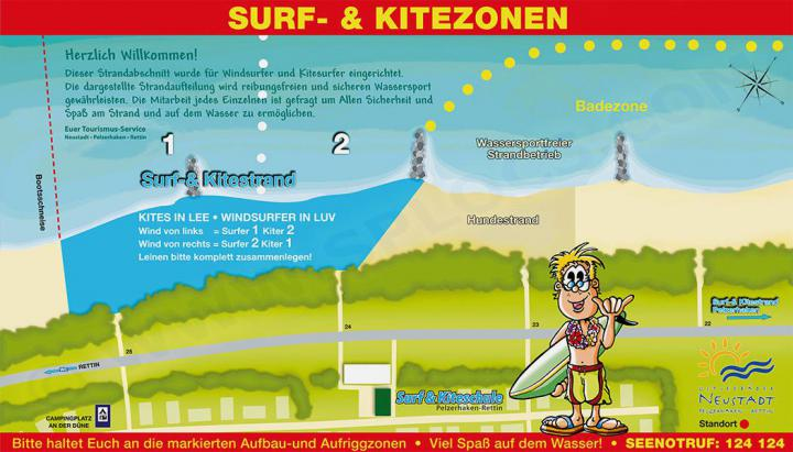Surfzonen in Rettin an der Ostsee - Windsurfer in Luv & Kitesurfer in Lee